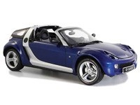 Mercedes Benz Smart Roadster (452)